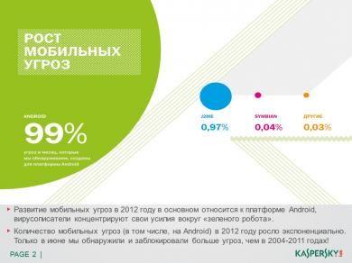 99% мобільних атак проводяться на Android