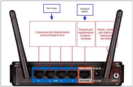 Підключення wifi на ноутбуці.