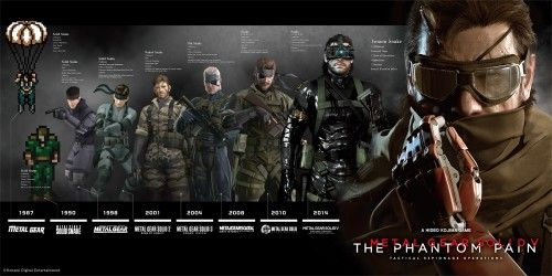 Заставка гри Metal Gear Solid 5: The Phantom Pain