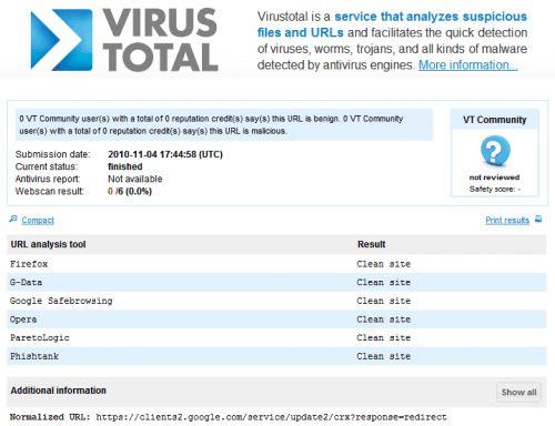 Сканування посилань на віруси в chrome з vtchromizer.