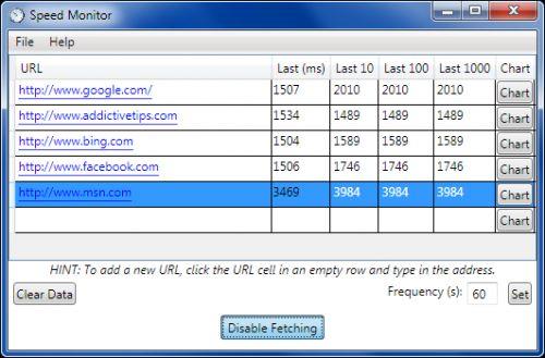 Швидкість завантаження веб-сайтів з speed monitor.