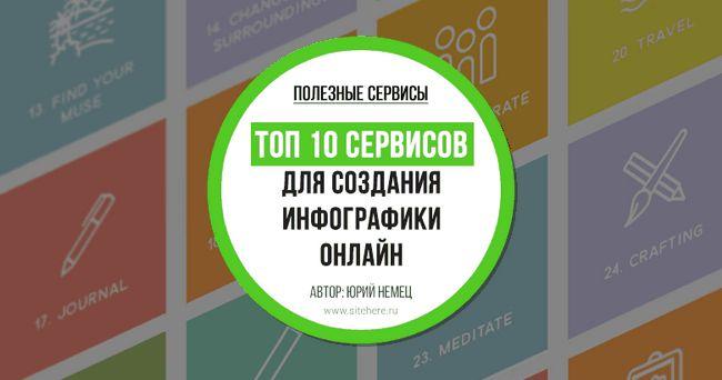 Створення інфографіки онлайн