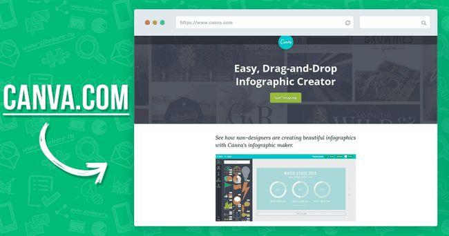 Створення інфографіки онлайн за допомогою Canva