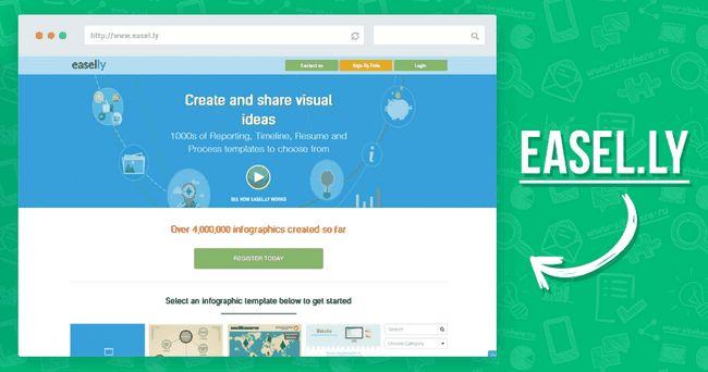 Створення інфографіки онлайн за допомогою Easel.ly