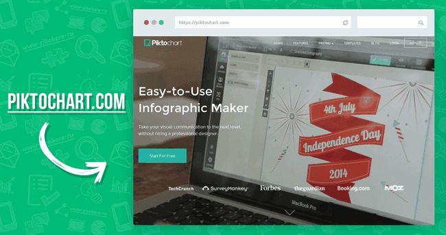 Створення інфографіки онлайн за допомогою Piktochart