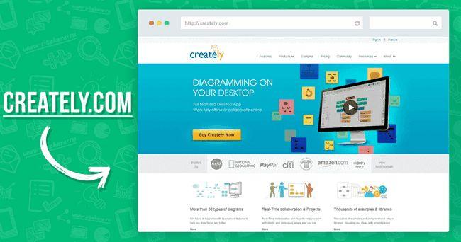 Створення інфографіки онлайн за допомогою Creately