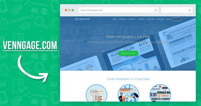Створення інфографіки онлайн за допомогою Venngage